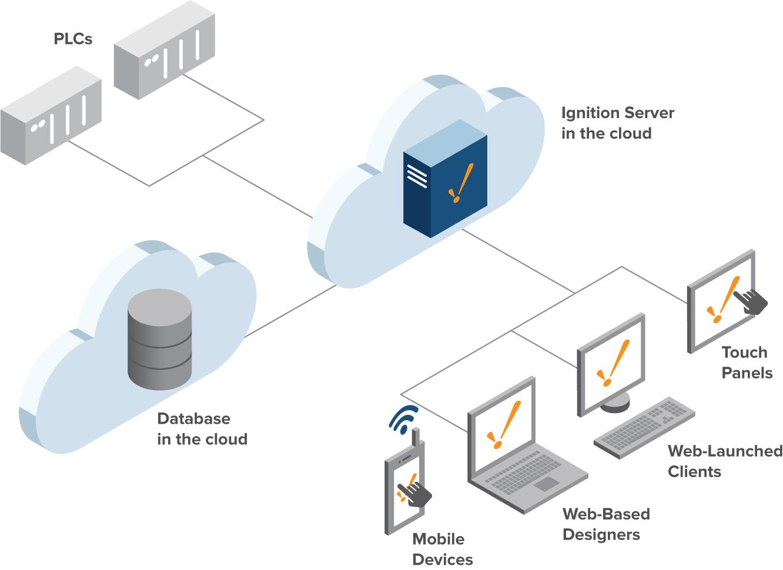 дешевый хостинг серверов gmod