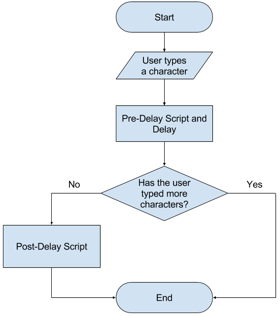 Adding a Delay to a Script - Ignition User Manual 7 9 - Ignition