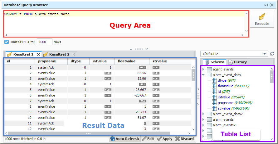 How to Measure Real World SQL Query Performance for ASP.NET |Database Query